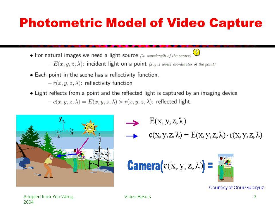 Adapted from Yao Wang, 2004 Video Basics3 Photometric Model of Video Capture Courtesy of Onur Guleryuz