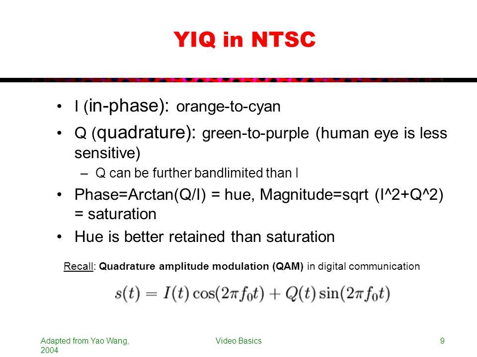 Adapted from Yao Wang, 2004 Video Basics9 YIQ in NTSC I ( in-phase): orange-to-cyan Q ( quadrature): green-to-purple (human eye is less sensitive) –Q