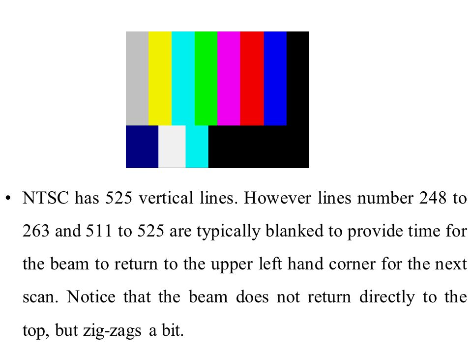 NTSC has 525 vertical lines. However lines number 248 to 263 and 511 to 525 are typically blanked to provide time for the beam to return to the upper