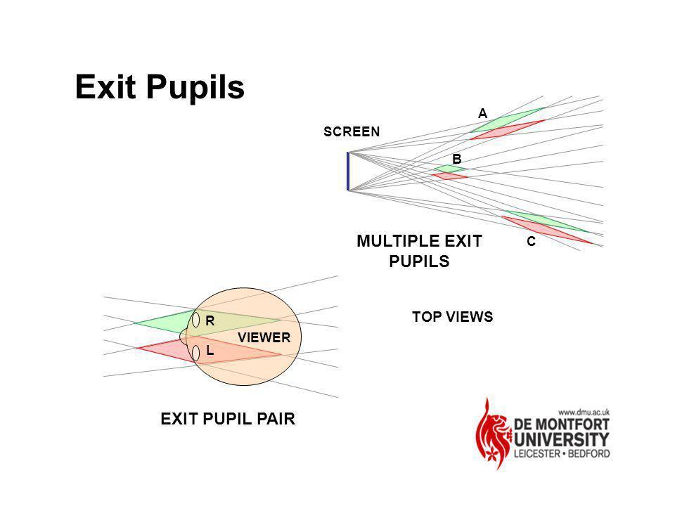 SCREEN A B C MULTIPLE EXIT PUPILS TOP VIEWS VIEWER EXIT PUPIL PAIR L R Exit Pupils