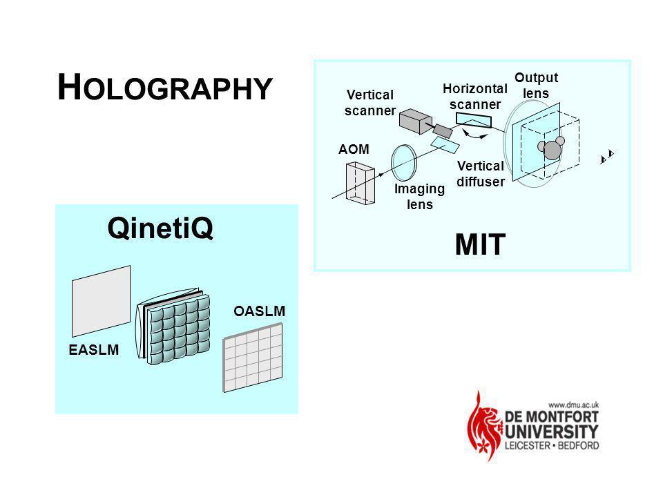 H OLOGRAPHY MIT QinetiQ EASLM OASLM AOM Vertical scanner Imaging lens Output lens Vertical diffuser Horizontal scanner
