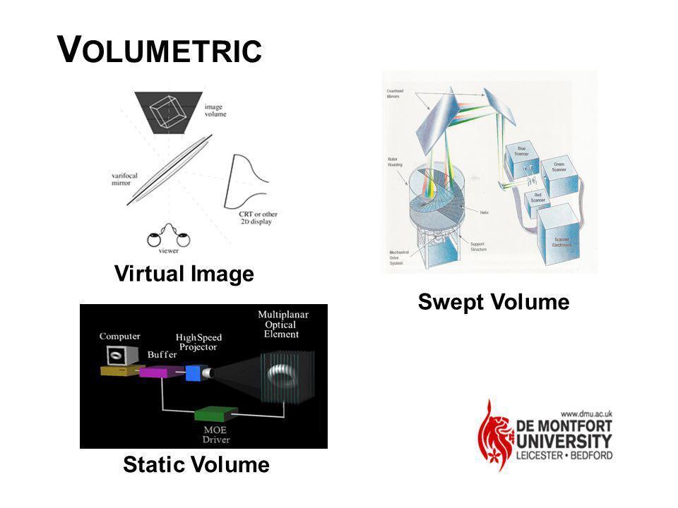 V OLUMETRIC Virtual Image Static Volume Swept Volume
