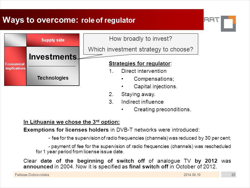 2014.06.10Feliksas Dobrovolskis20 Ways to overcome: role of regulator Strategies for regulator: 1.Direct intervention Compensations; Capital injection