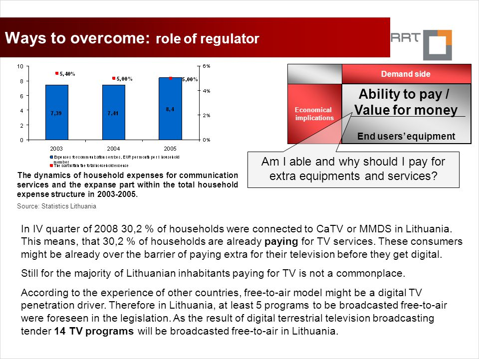 2014.06.10Feliksas Dobrovolskis24 Ways to overcome: role of regulator The dynamics of household expenses for communication services and the expanse part within the total household expense structure in 2003-2005.