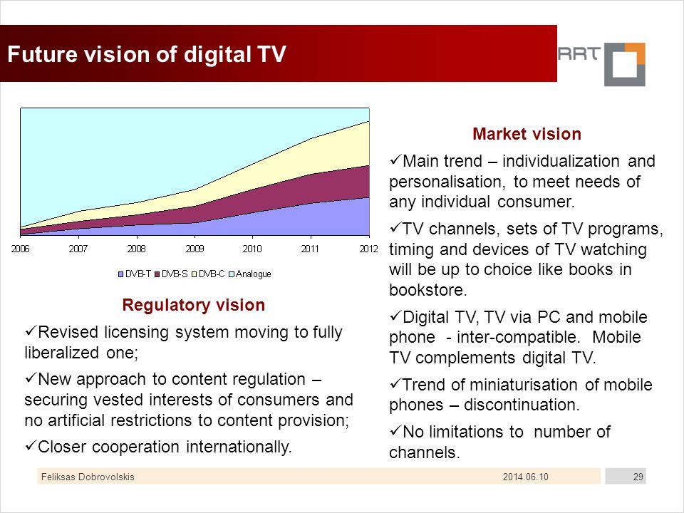 2014.06.10Feliksas Dobrovolskis29 Future vision of digital TV Market vision Main trend – individualization and personalisation, to meet needs of any individual consumer.