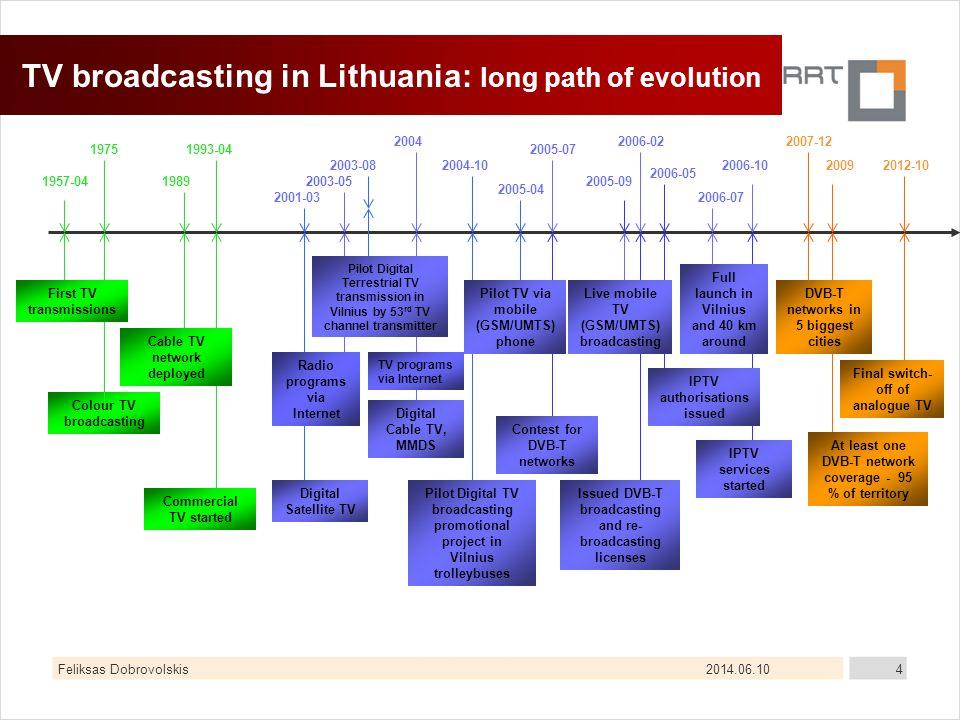 2014.06.10Feliksas Dobrovolskis4 TV broadcasting in Lithuania: long path of evolution Colour TV broadcasting 19751993-04 DVB-T networks in 5 biggest c