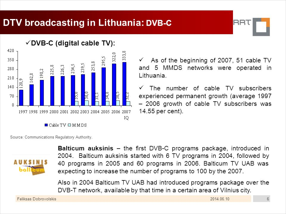 2014.06.10Feliksas Dobrovolskis6 DTV broadcasting in Lithuania: DVB-C As of the beginning of 2007, 51 cable TV and 5 MMDS networks were operated in Lithuania.