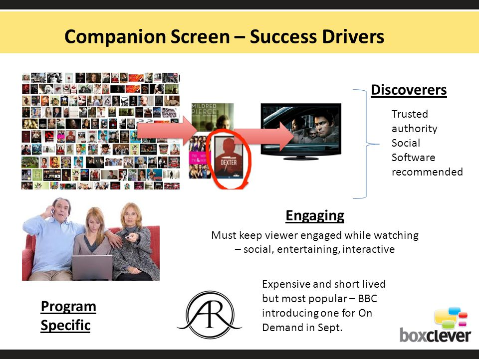 Companion Screen – Success Drivers Engaging Must keep viewer engaged while watching – social, entertaining, interactive Discoverers Trusted authority Social Software recommended Program Specific Expensive and short lived but most popular – BBC introducing one for On Demand in Sept.