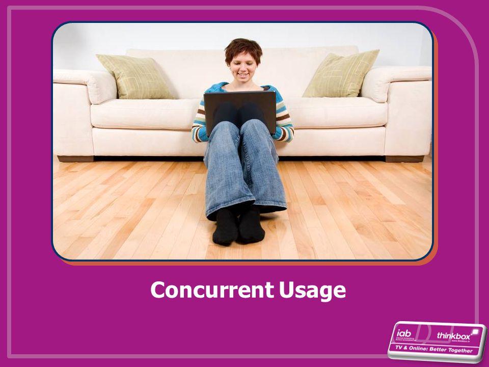 Concurrent Usage
