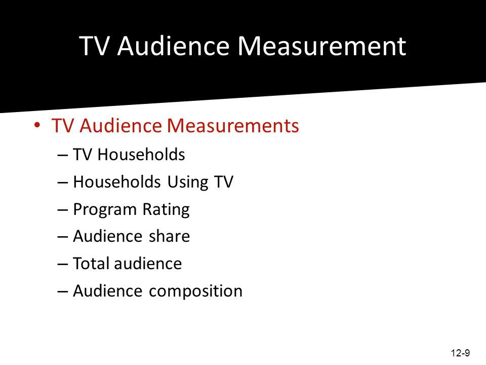 TV Audience Measurement TV Audience Measurements – TV Households – Households Using TV – Program Rating – Audience share – Total audience – Audience c