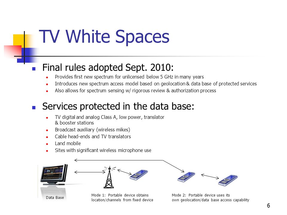 TV White Spaces Final rules adopted Sept. 2010: Provides first new spectrum for unlicensed below 5 GHz in many years Introduces new spectrum access mo