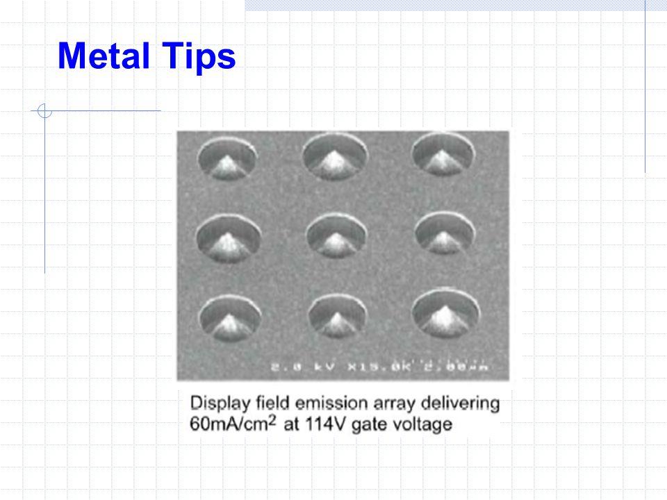Metal Tips