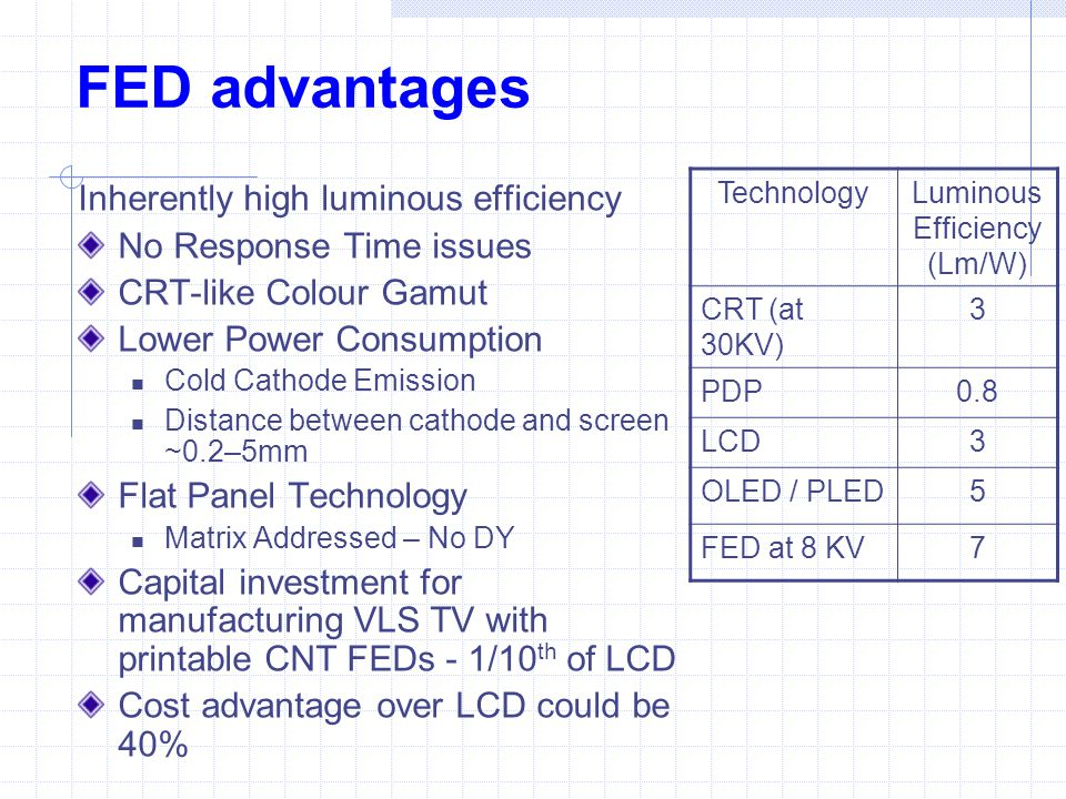 FED advantages Inherently high luminous efficiency No Response Time issues CRT-like Colour Gamut Lower Power Consumption Cold Cathode Emission Distanc