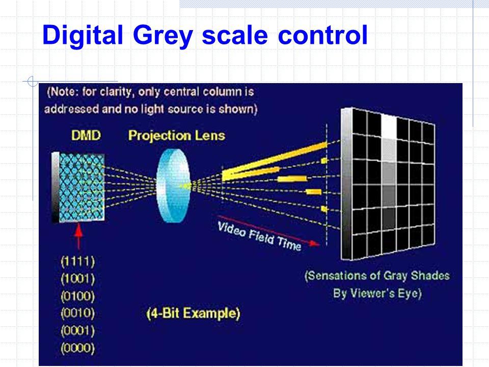 Digital Grey scale control