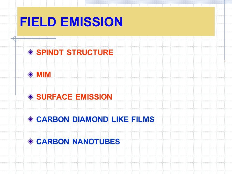 FIELD EMISSION SPINDT STRUCTURE MIM SURFACE EMISSION CARBON DIAMOND LIKE FILMS CARBON NANOTUBES