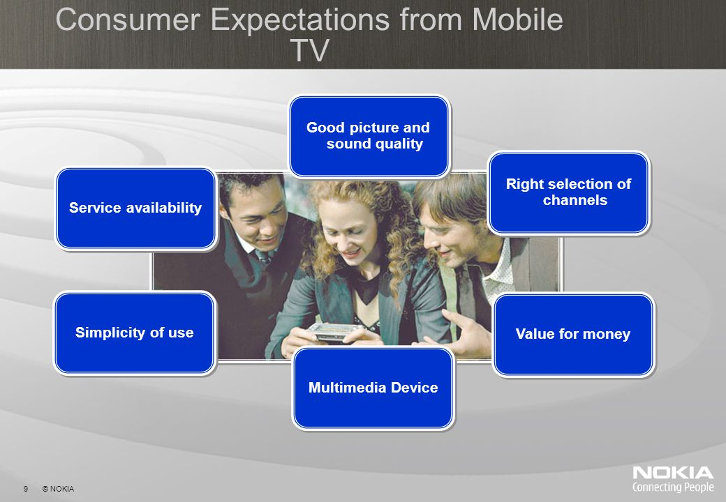 9 © NOKIA Consumer Expectations from Mobile TV Good picture and sound quality Value for money Right selection of channels Service availability Simplicity of use Multimedia Device