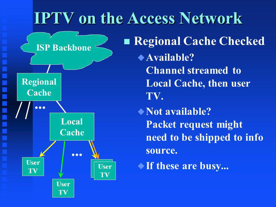 IPTV on the Access Network ISP Backbone User TV User TV User TV User TV Local Cache... n n Regional Cache Checked u u Available? Channel streamed to L