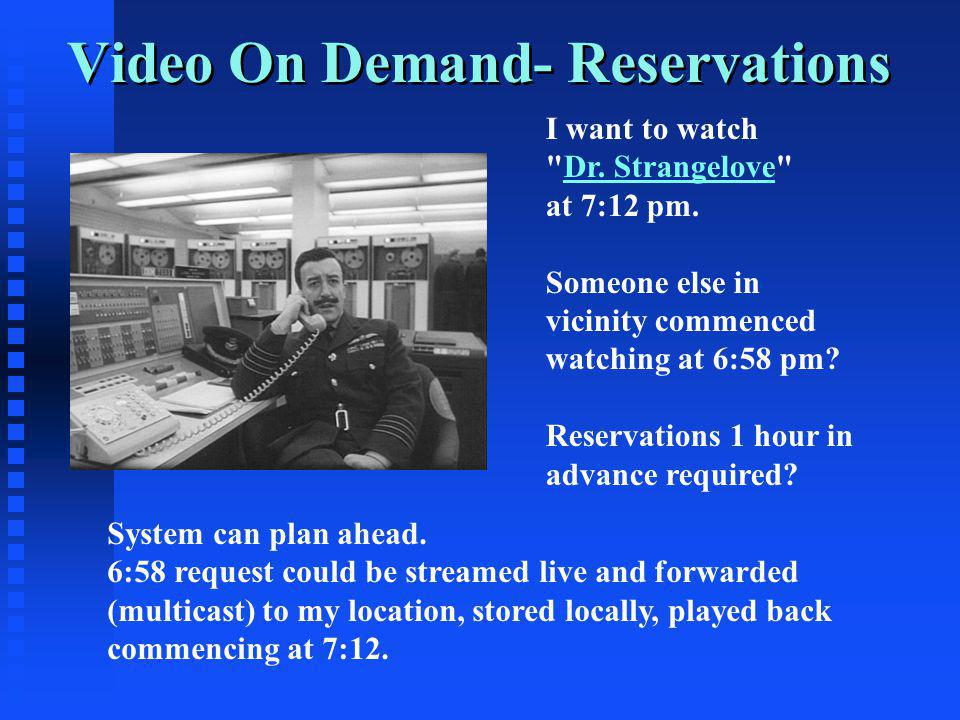 Video On Demand- Reservations I want to watch Dr.