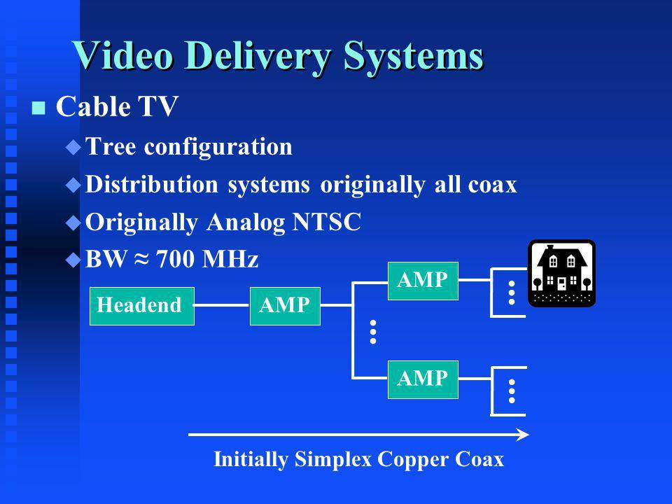 Video Delivery Systems n n Cable TV u u Tree configuration u u Distribution systems originally all coax u u Originally Analog NTSC u u BW 700 MHz Headend AMP...