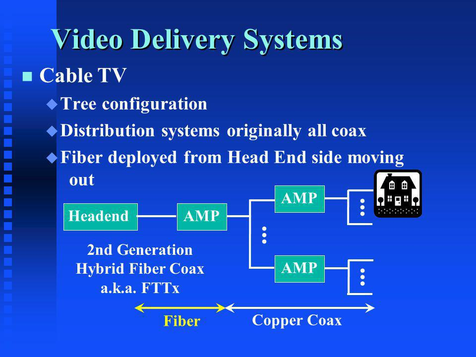 Video Delivery Systems n n Cable TV u u Tree configuration u u Distribution systems originally all coax u u Fiber deployed from Head End side moving out Headend AMP...