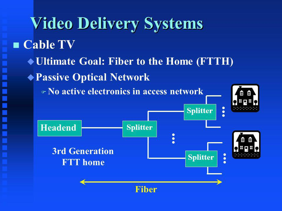 Video Delivery Systems n n Cable TV u u Ultimate Goal: Fiber to the Home (FTTH) u u Passive Optical Network F F No active electronics in access networ
