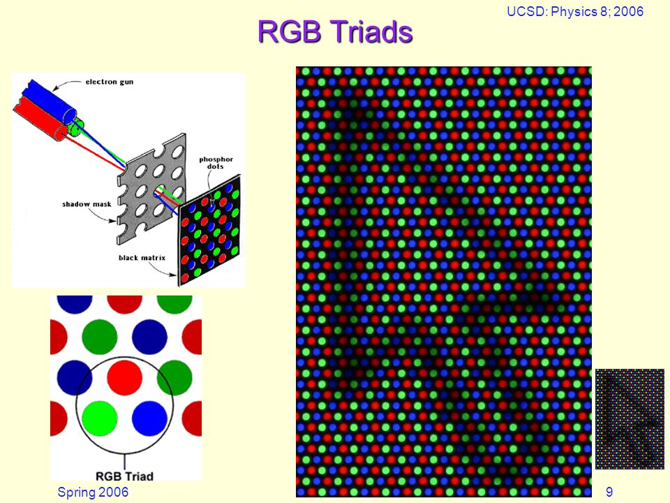 Spring 2006 UCSD: Physics 8; 2006 9 RGB Triads