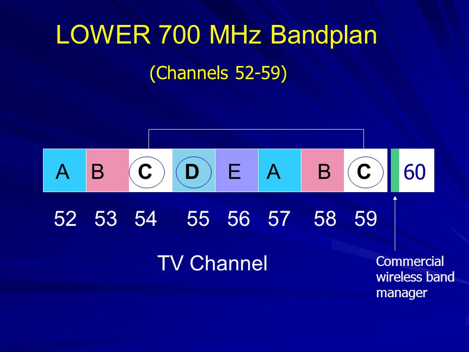 LOWER 700 MHz Bandplan (Channels 52-59) Commercial wireless band manager AABBCCDE 52 53 54 55 56 57 58 59 TV Channel 60