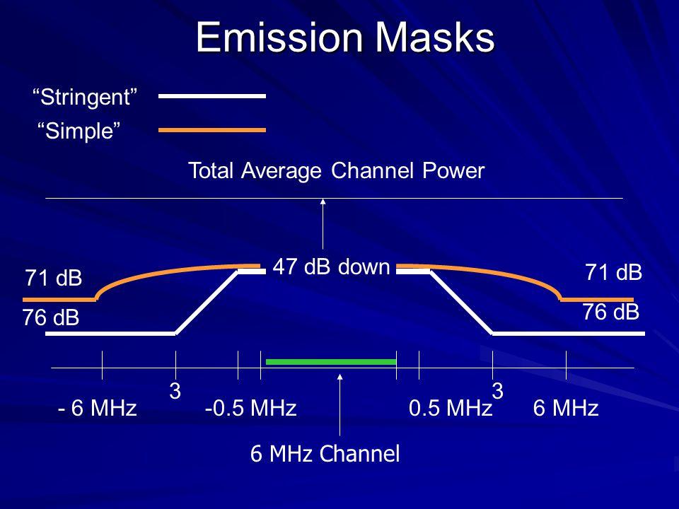 Emission Masks Total Average Channel Power 0.5 MHz-0.5 MHz6 MHz- 6 MHz 6 MHz Channel 33 47 dB down 76 dB Stringent Simple 71 dB