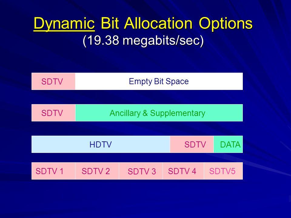 Dynamic Bit Allocation Options (19.38 megabits/sec) HDTVSDTVDATASDTVAncillary & SupplementarySDTV 1SDTV 2 SDTV 3 SDTV 4SDTV5SDTV Empty Bit Space