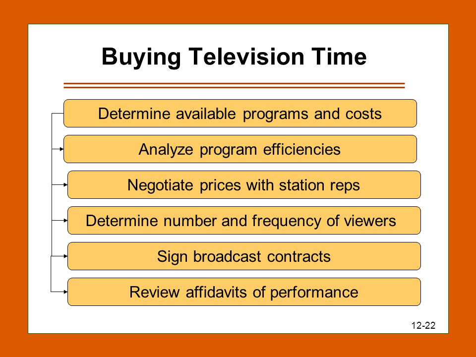 12-22 Buying Television Time Determine available programs and costs Analyze program efficiencies Negotiate prices with station reps Determine number and frequency of viewers Review affidavits of performance Sign broadcast contracts