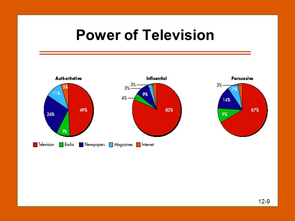12-9 Power of Television