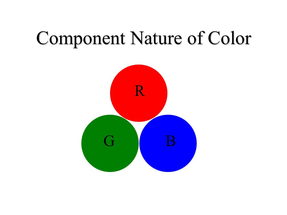 Component Nature of Color R GB