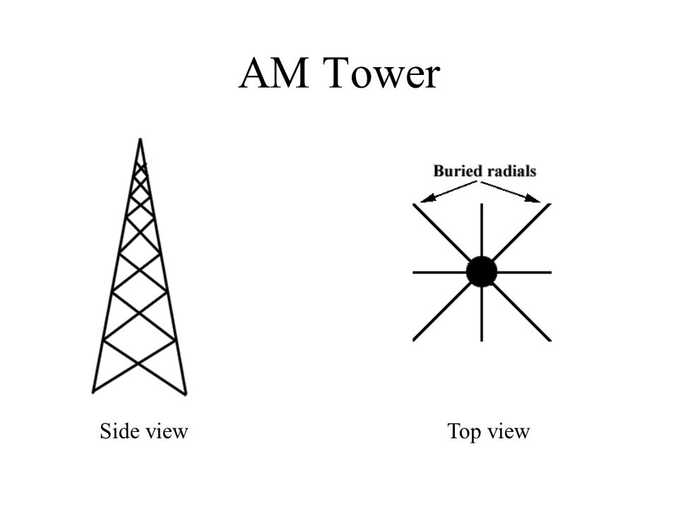 AM Tower Side viewTop view