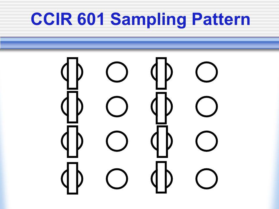 CCIR 601 Sampling Pattern