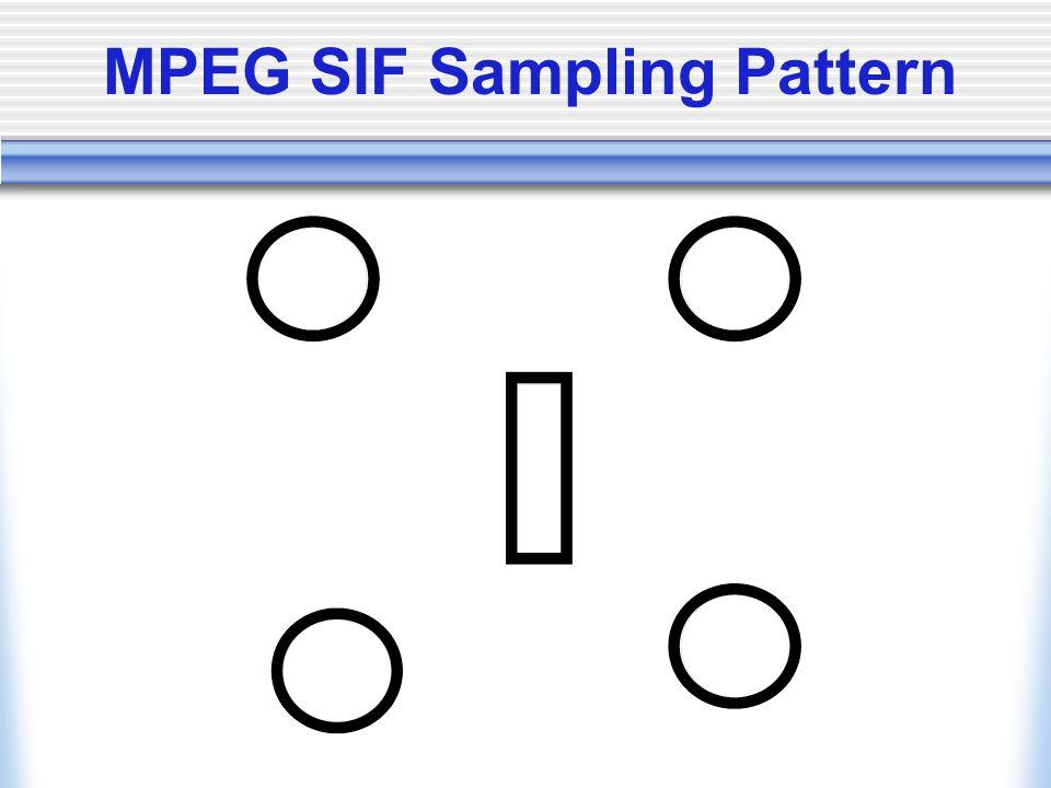 MPEG SIF Sampling Pattern