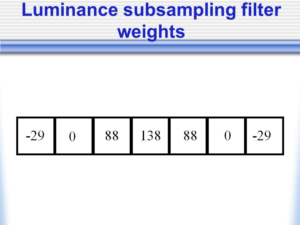 Luminance subsampling filter weights