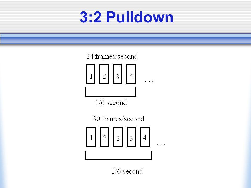3:2 Pulldown