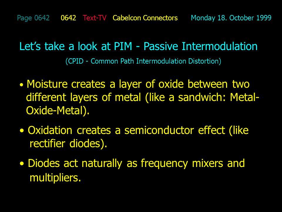 Page 0642 0642 Text-TV Cabelcon Connectors Monday 18. October 1999 Lets take a look at PIM - Passive Intermodulation (CPID - Common Path Intermodulati