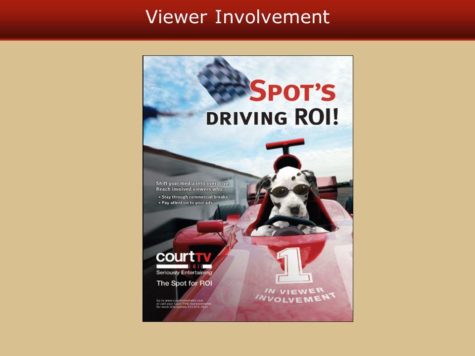 Viewer Involvement
