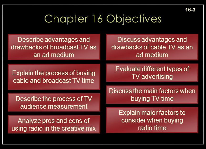 16-3 Chapter 16 Objectives Describe advantages and drawbacks of broadcast TV as an ad medium Discuss advantages and drawbacks of cable TV as an ad medium Explain the process of buying cable and broadcast TV time Evaluate different types of TV advertising Describe the process of TV audience measurement Discuss the main factors when buying TV time Explain major factors to consider when buying radio time Analyze pros and cons of using radio in the creative mix