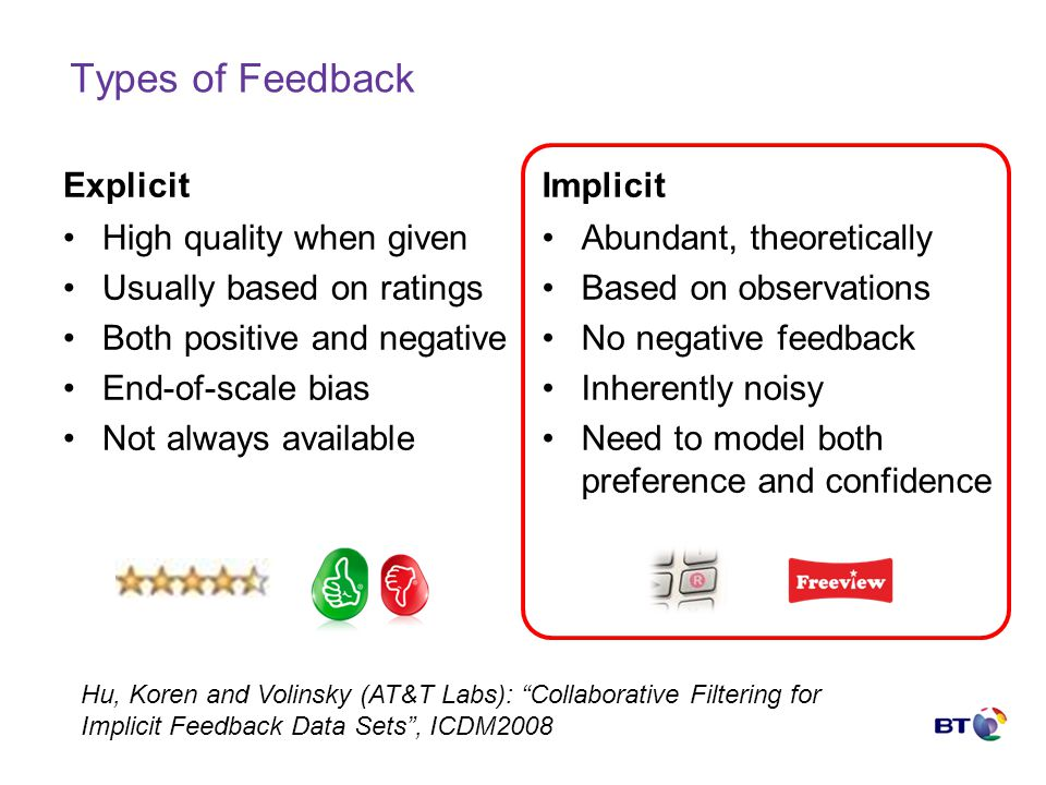 © British Telecommunications plc Types of Feedback Explicit High quality when given Usually based on ratings Both positive and negative End-of-scale bias Not always available Implicit Abundant, theoretically Based on observations No negative feedback Inherently noisy Need to model both preference and confidence Hu, Koren and Volinsky (AT&T Labs): Collaborative Filtering for Implicit Feedback Data Sets, ICDM2008