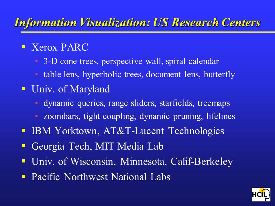 Information Visualization: US Research Centers Xerox PARC 3-D cone trees, perspective wall, spiral calendar table lens, hyperbolic trees, document len