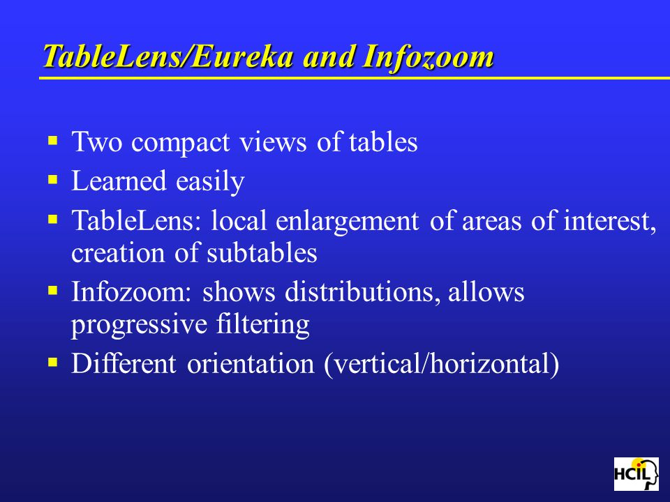 TableLens/Eureka and Infozoom Two compact views of tables Learned easily TableLens: local enlargement of areas of interest, creation of subtables Info