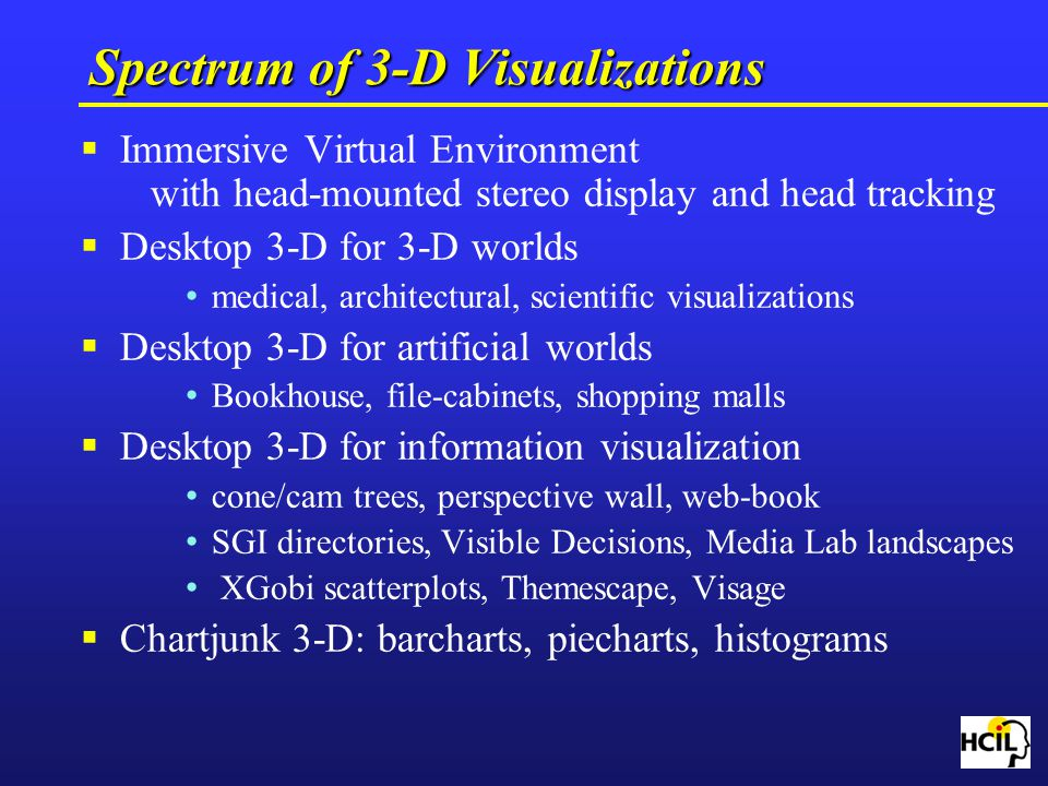 Spectrum of 3-D Visualizations Immersive Virtual Environment with head-mounted stereo display and head tracking Desktop 3-D for 3-D worlds medical, ar