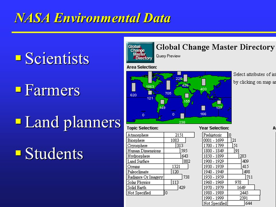 NASA Environmental Data Scientists Scientists Farmers Farmers Land planners Land planners Students Students