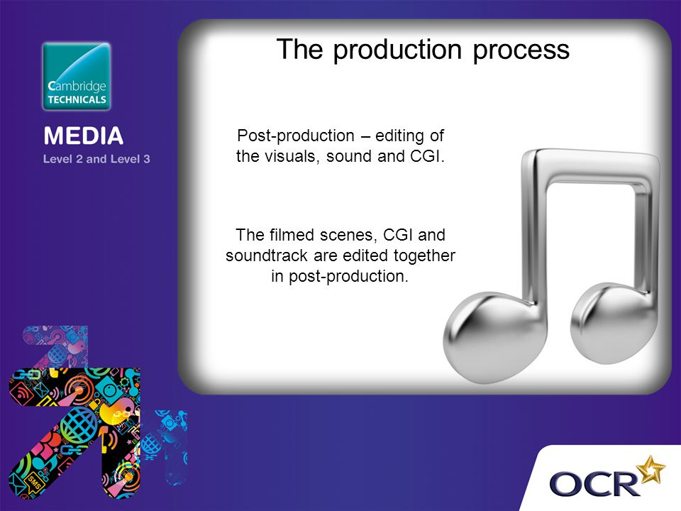 The production process Post-production – editing of the visuals, sound and CGI.