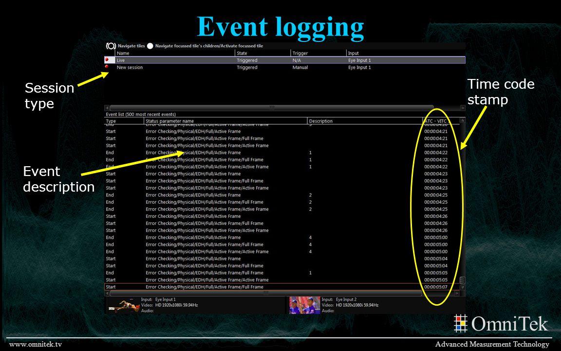 OmniTek Advanced Measurement Technologywww.omnitek.tv Event logging Time code stamp Event description Session type