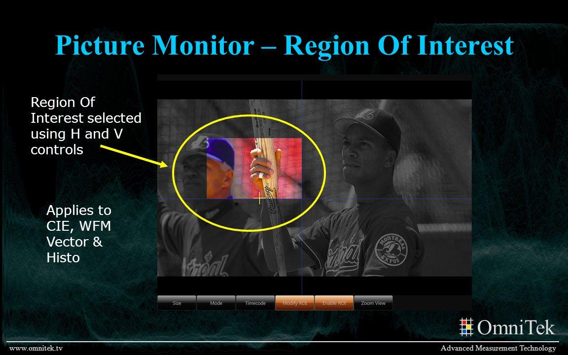 OmniTek Advanced Measurement Technologywww.omnitek.tv Picture Monitor – Region Of Interest Region Of Interest selected using H and V controls Applies