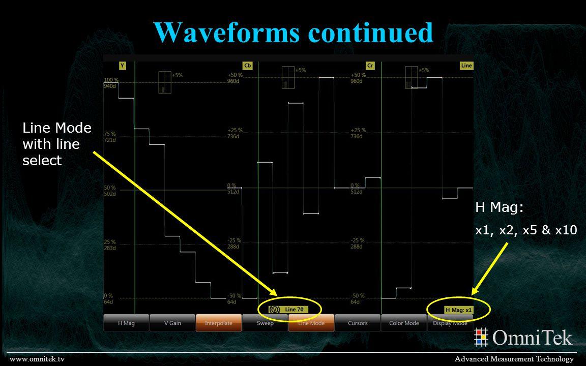 OmniTek Advanced Measurement Technologywww.omnitek.tv Waveforms continued Line Mode with line select H Mag: x1, x2, x5 & x10
