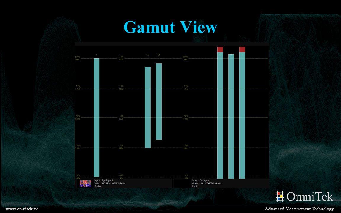OmniTek Advanced Measurement Technologywww.omnitek.tv Gamut View